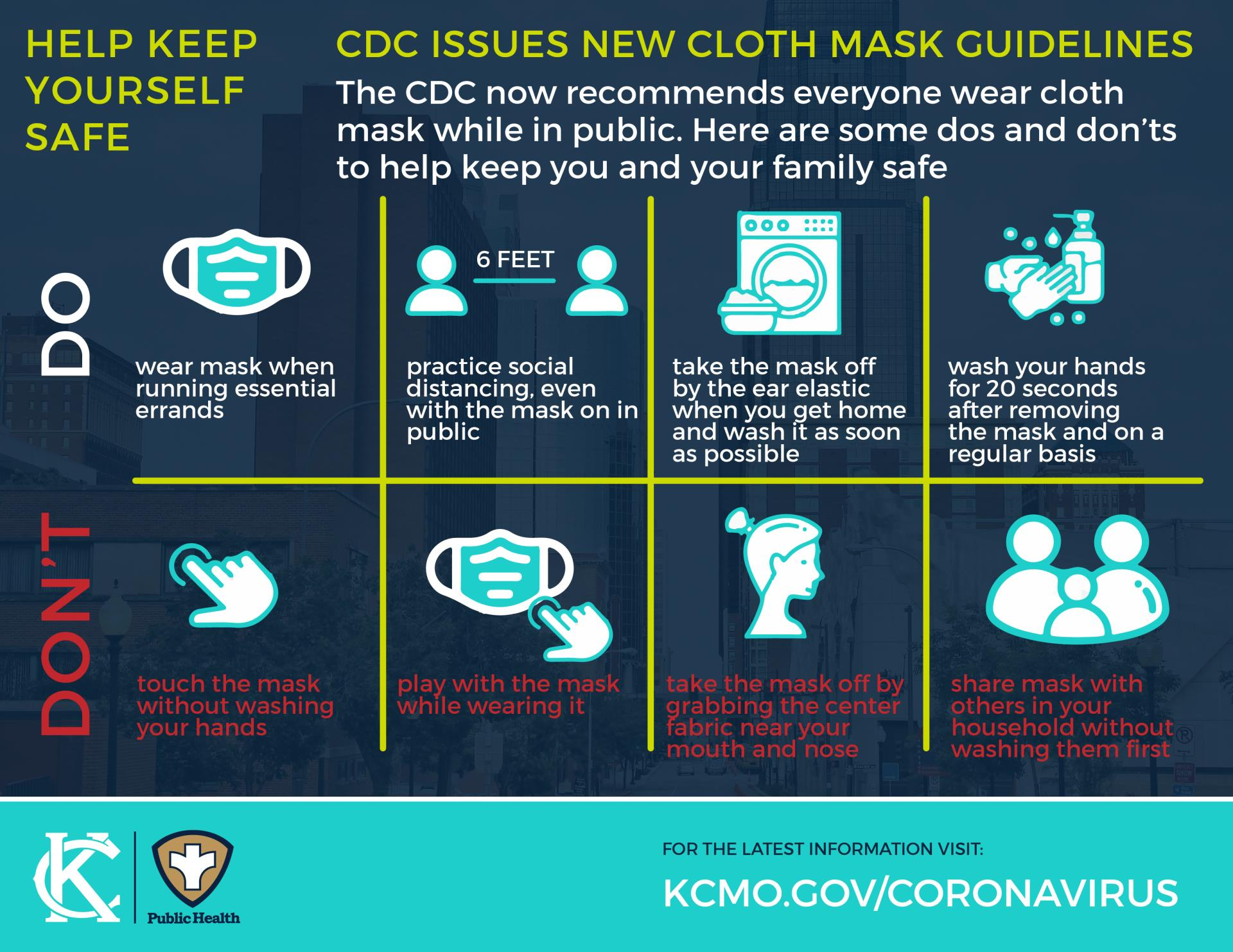 Masks for COVID-19 protection