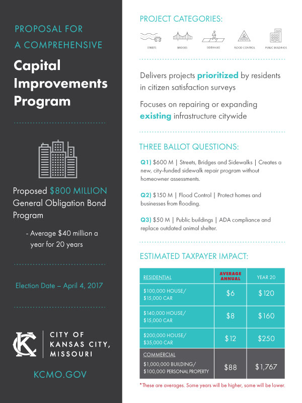 Capital Improvements Program Flyer