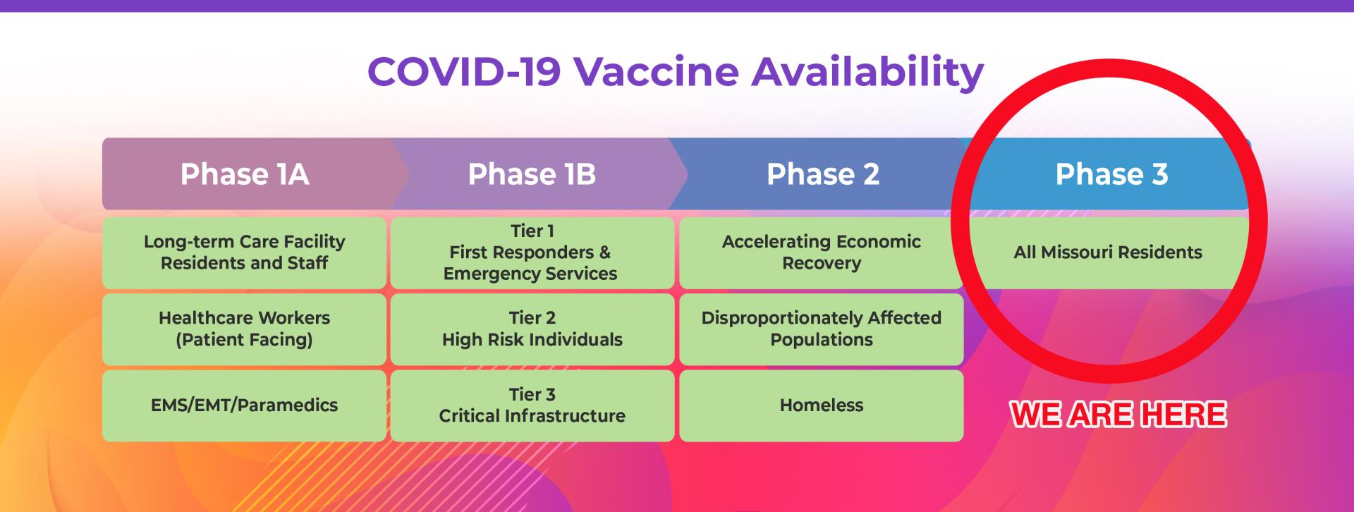 What Do I Need To Know About The Covid 19 Vaccine In Kansas City Kcmo Gov City Of Kansas City Mo