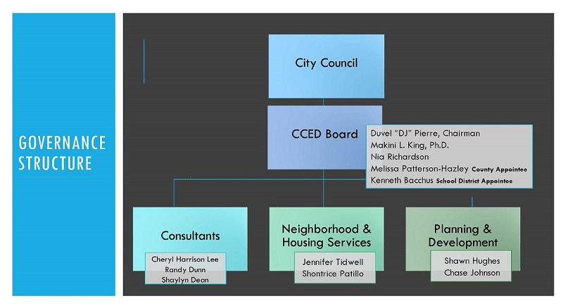 CCED Board Governance LowRes