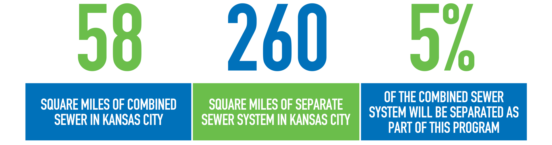 Sewer Sep-website graphic-03