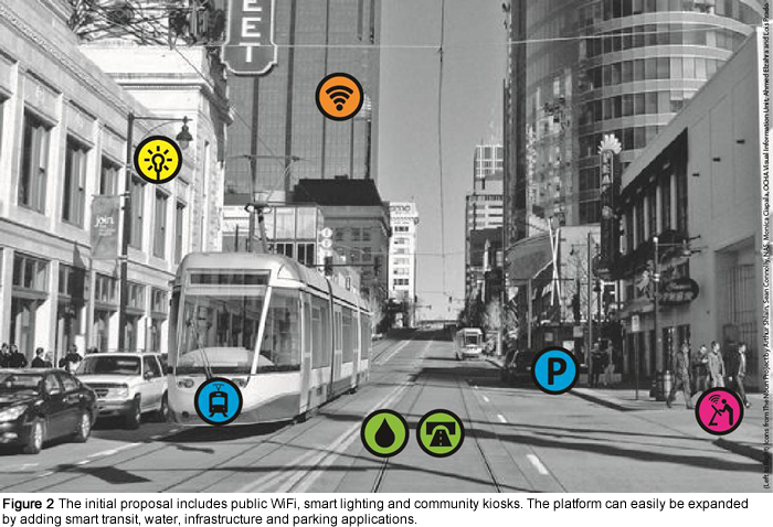 KCMO = The World's Most Connected Smart City